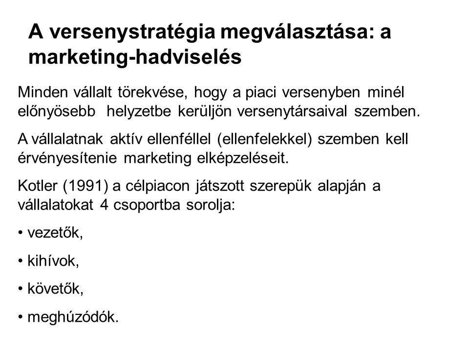 A versenystratégia megválasztása: a marketing-hadviselés