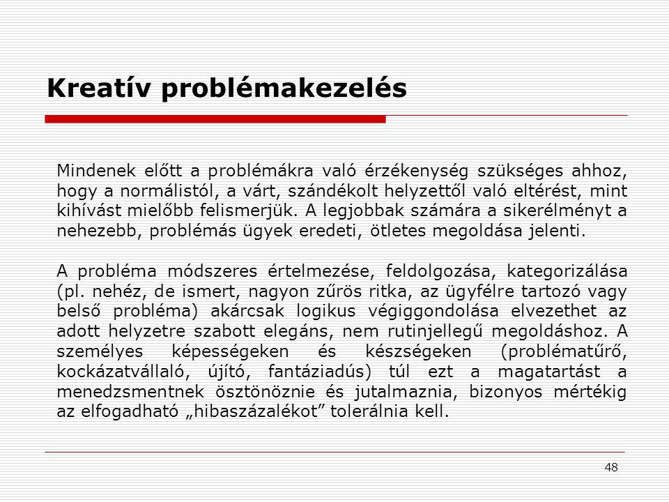 Kreatív problémakezelés
