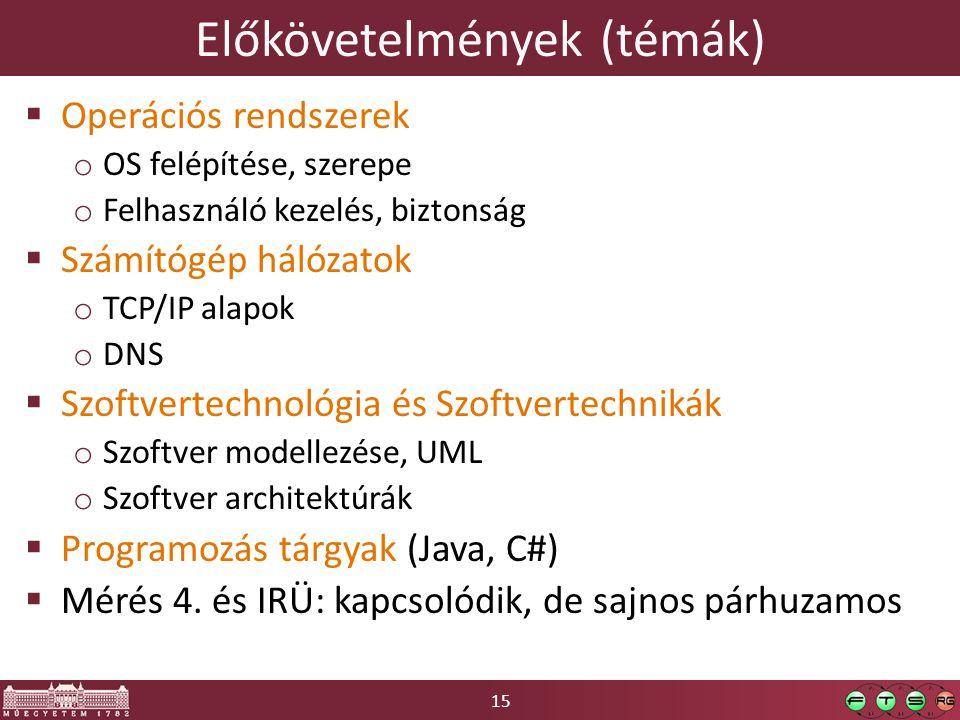 Előkövetelmények (témák)