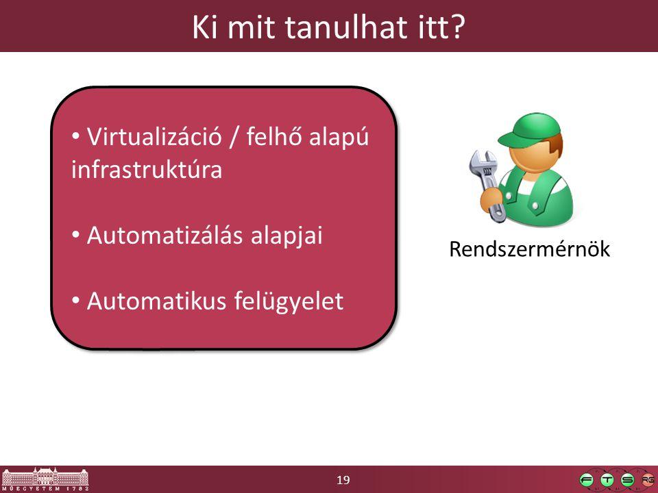 Ki mit tanulhat itt Virtualizáció / felhő alapú infrastruktúra