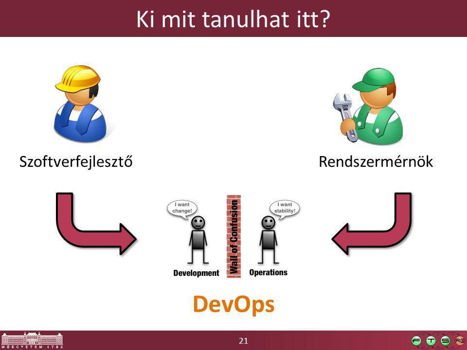 Ki mit tanulhat itt DevOps Szoftverfejlesztő Rendszermérnök