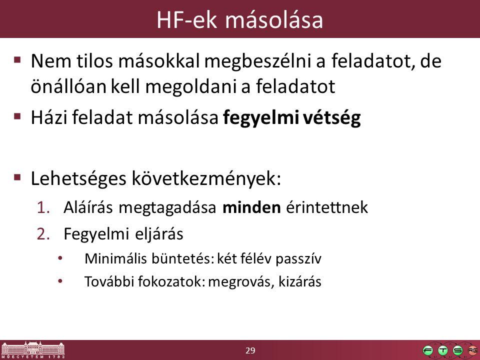 HF-ek másolása Nem tilos másokkal megbeszélni a feladatot, de önállóan kell megoldani a feladatot. Házi feladat másolása fegyelmi vétség