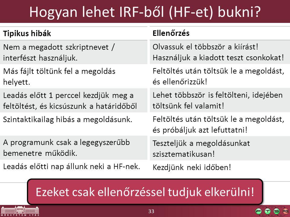 Hogyan lehet IRF-ből (HF-et) bukni