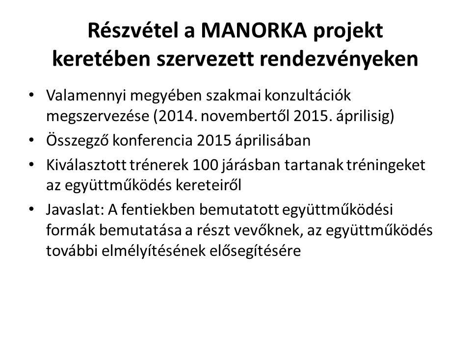 Részvétel a MANORKA projekt keretében szervezett rendezvényeken