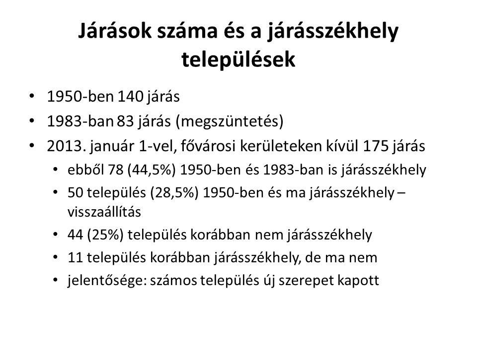 Járások száma és a járásszékhely települések