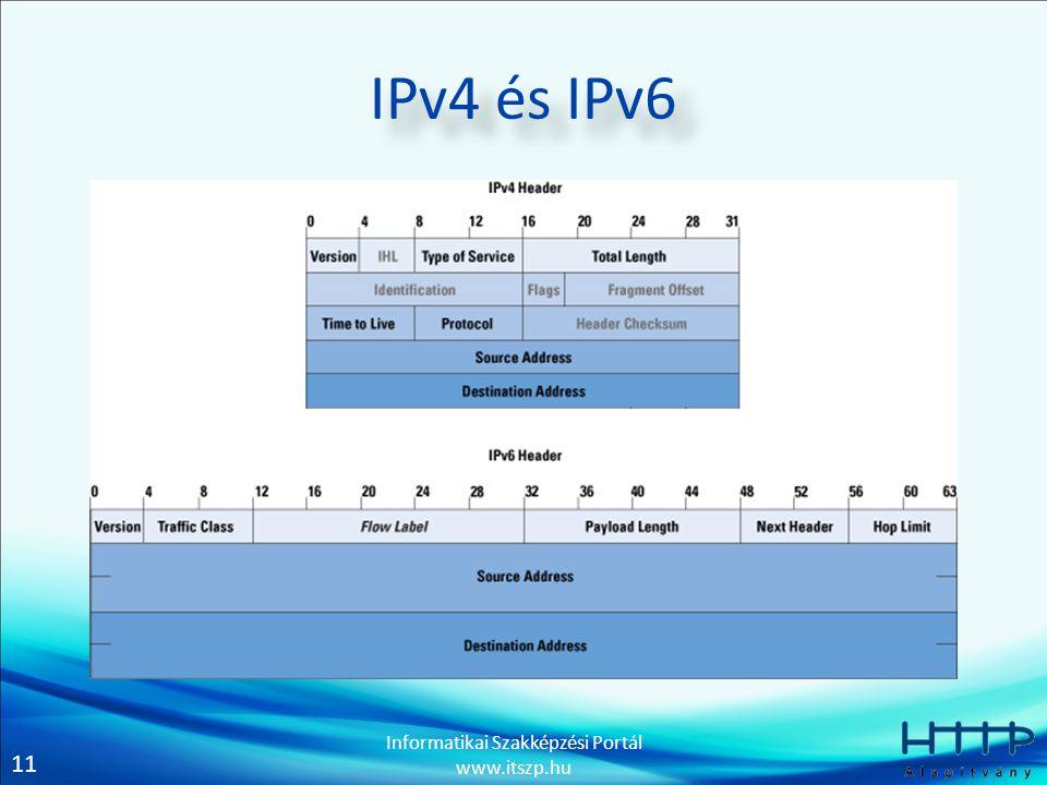 IPv4 és IPv6