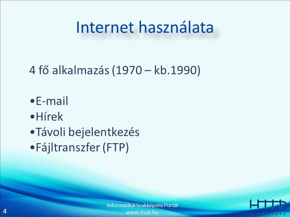 Internet használata 4 fő alkalmazás (1970 – kb.1990) E-mail Hírek