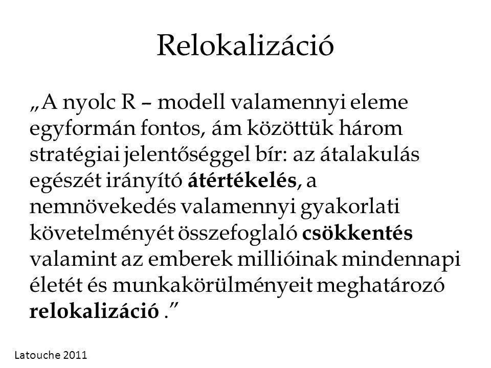 Relokalizáció