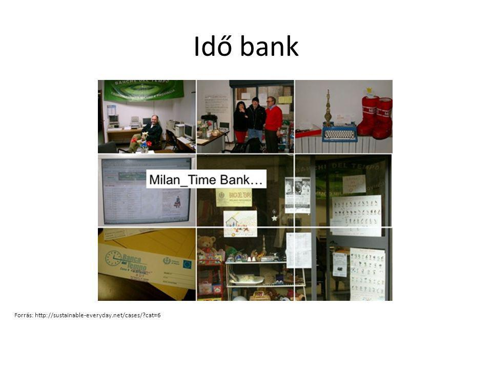 Idő bank Forrás: http://sustainable-everyday.net/cases/ cat=6