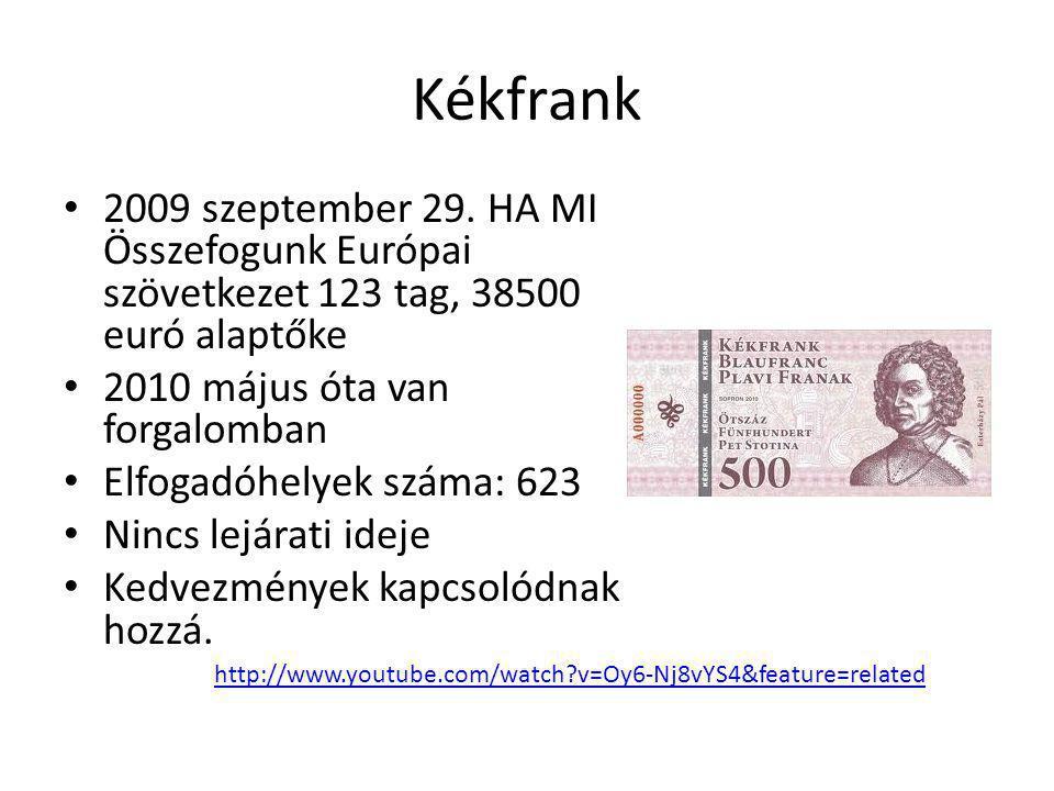 Kékfrank 2009 szeptember 29. HA MI Összefogunk Európai szövetkezet 123 tag, 38500 euró alaptőke. 2010 május óta van forgalomban.