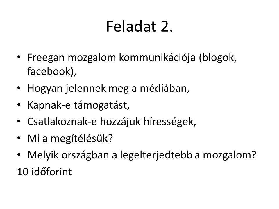Feladat 2. Freegan mozgalom kommunikációja (blogok, facebook),