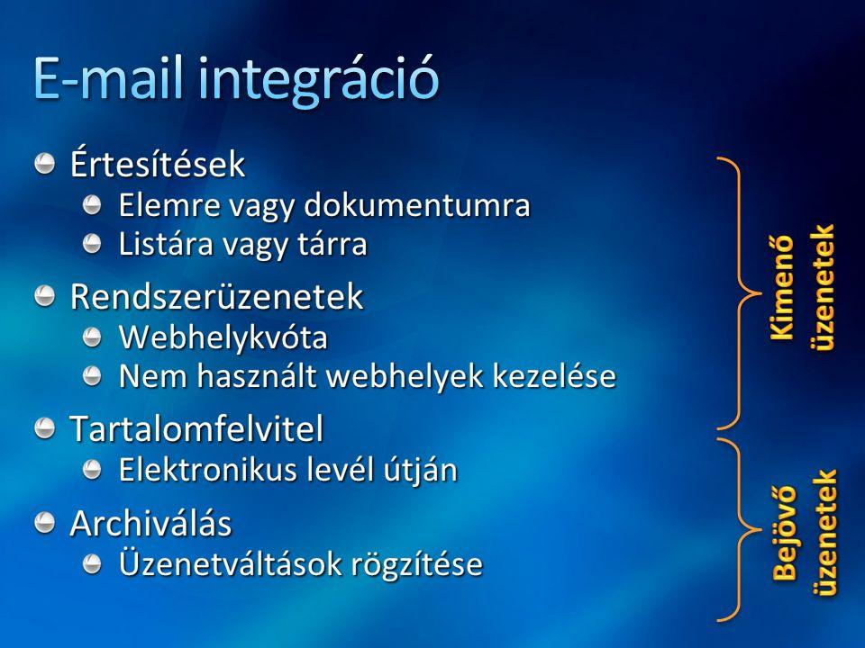 E-mail integráció Értesítések Rendszerüzenetek Tartalomfelvitel