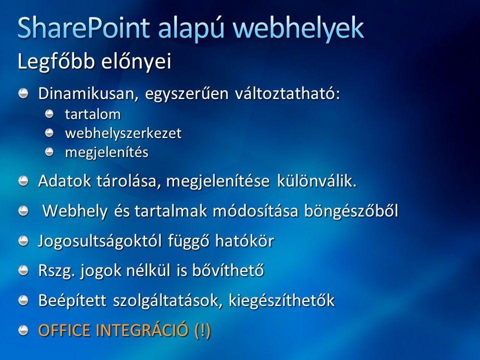 SharePoint alapú webhelyek