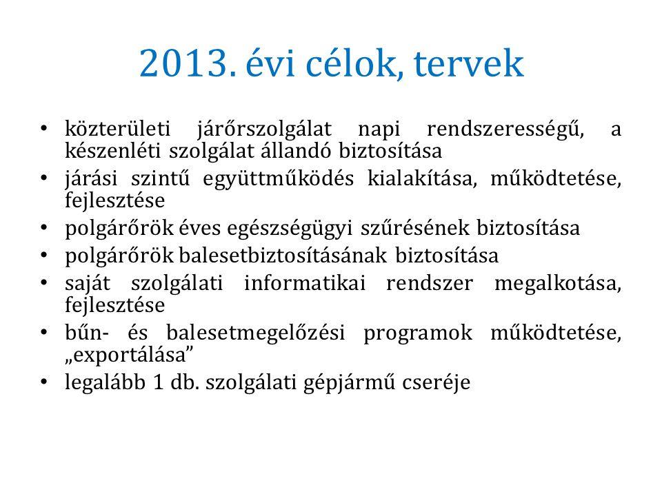2013. évi célok, tervek közterületi járőrszolgálat napi rendszerességű, a készenléti szolgálat állandó biztosítása.