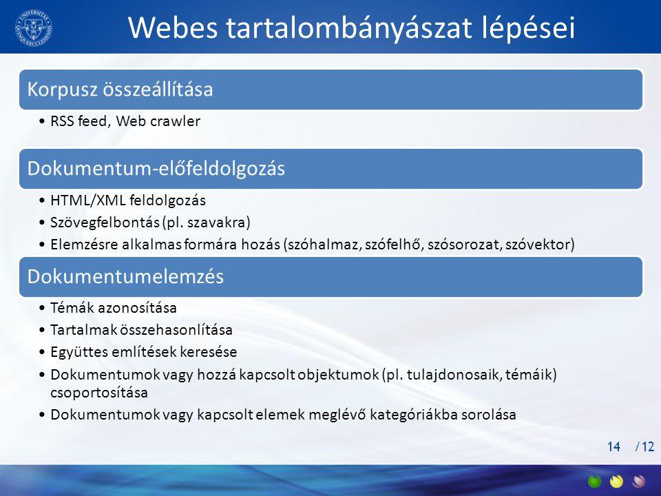 Webes tartalombányászat lépései