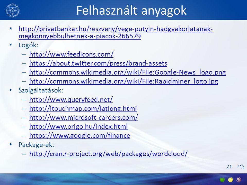 Felhasznált anyagok http://privatbankar.hu/reszveny/vege-putyin-hadgyakorlatanak-megkonnyebbulhetnek-a-piacok-266579.