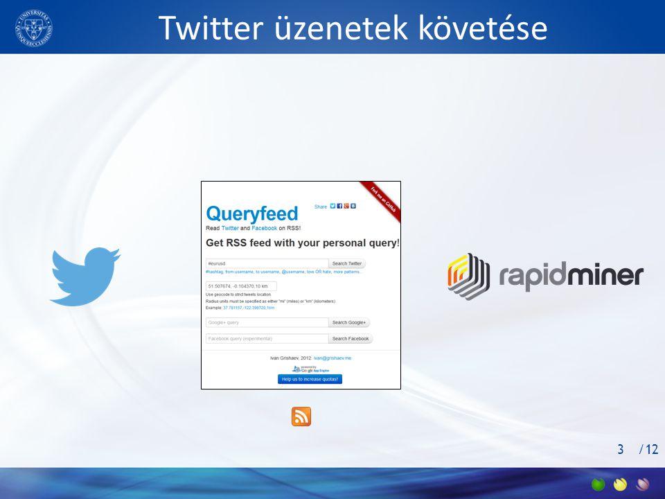 Twitter üzenetek követése