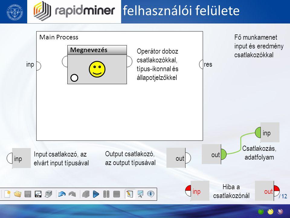 RapidMiner felhasználói felülete