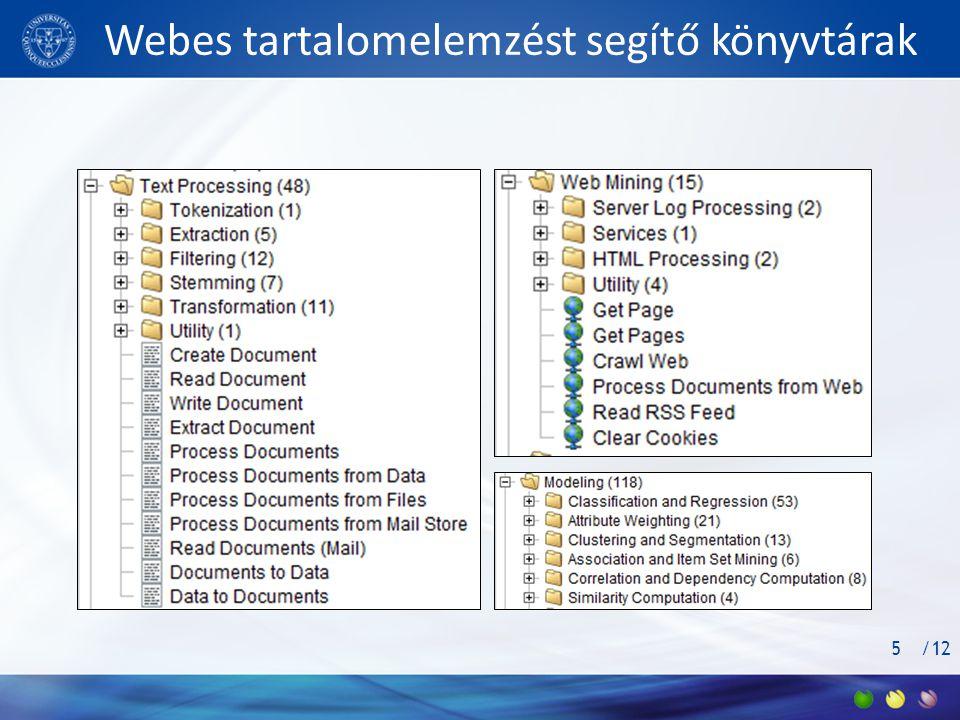 Webes tartalomelemzést segítő könyvtárak