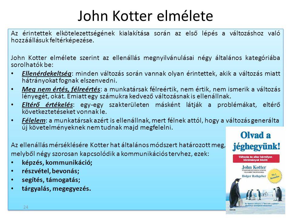 John Kotter elmélete Az érintettek elkötelezettségének kialakítása során az első lépés a változáshoz való hozzáállásuk feltérképezése.