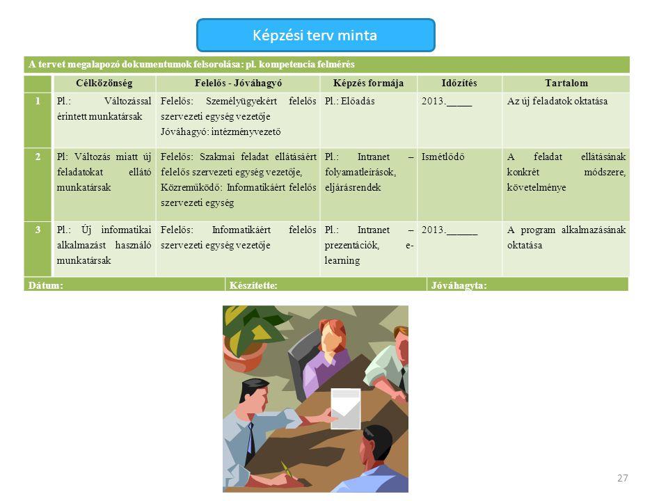 Képzési terv minta A tervet megalapozó dokumentumok felsorolása: pl. kompetencia felmérés. Célközönség.