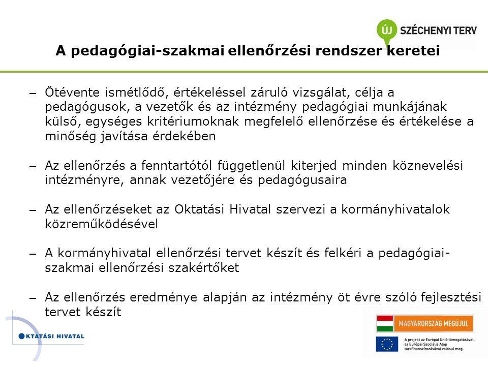 A pedagógiai-szakmai ellenőrzési rendszer keretei