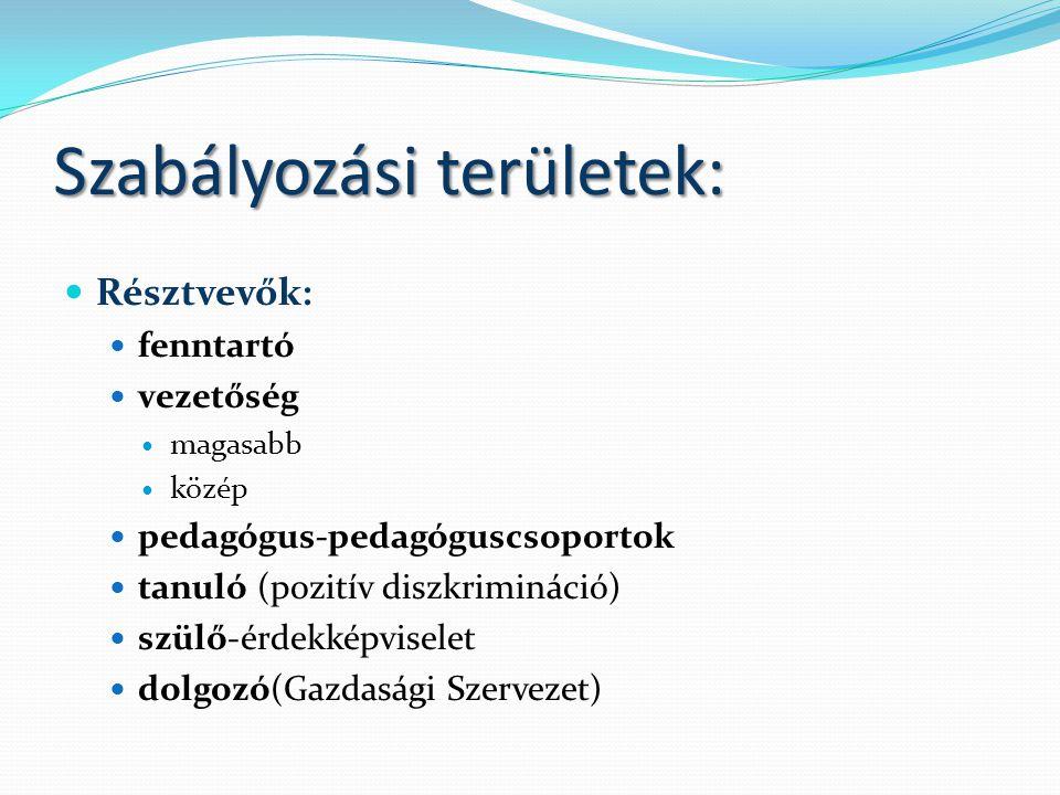 Szabályozási területek:
