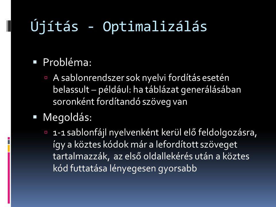 Újítás - Optimalizálás