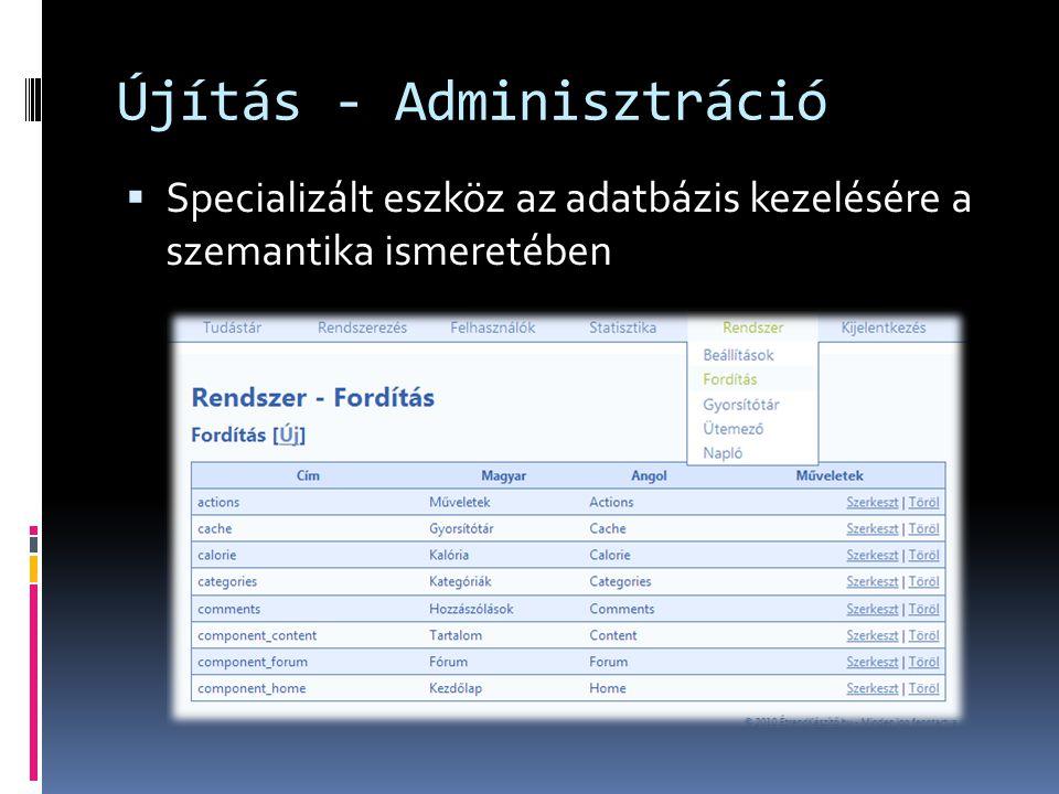 Újítás - Adminisztráció