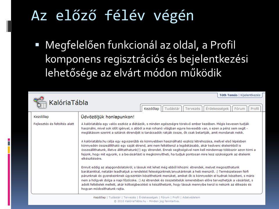 Az előző félév végén Megfelelően funkcionál az oldal, a Profil komponens regisztrációs és bejelentkezési lehetősége az elvárt módon működik.