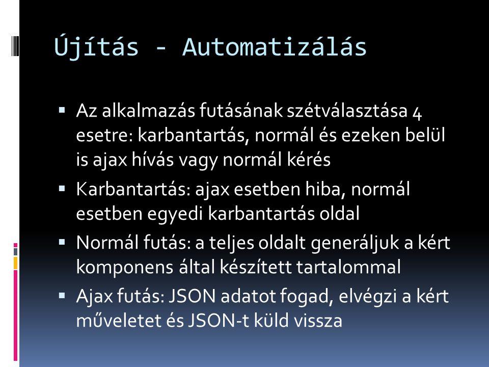 Újítás - Automatizálás