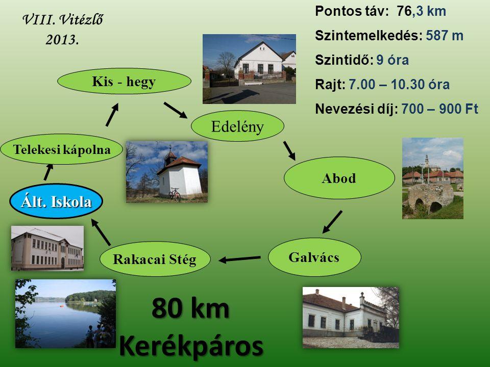 80 km Kerékpáros VIII. Vitézlő 2013. Edelény Ált. Iskola Kis - hegy