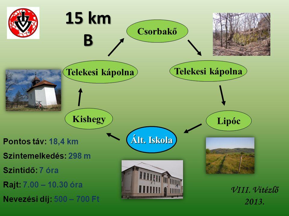 15 km B Csorbakő Telekesi kápolna Telekesi kápolna Kishegy Lipóc