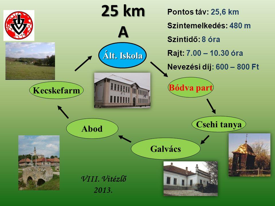 25 km A Ált. Iskola Bódva part Kecskefarm Csehi tanya Abod Galvács
