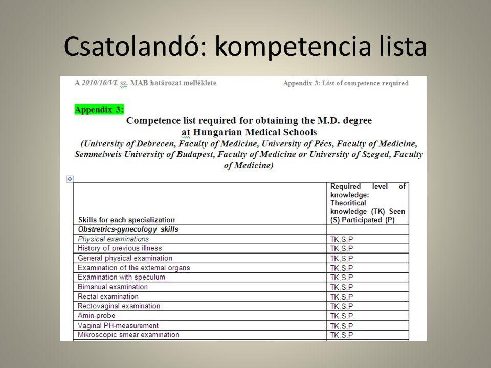Csatolandó: kompetencia lista
