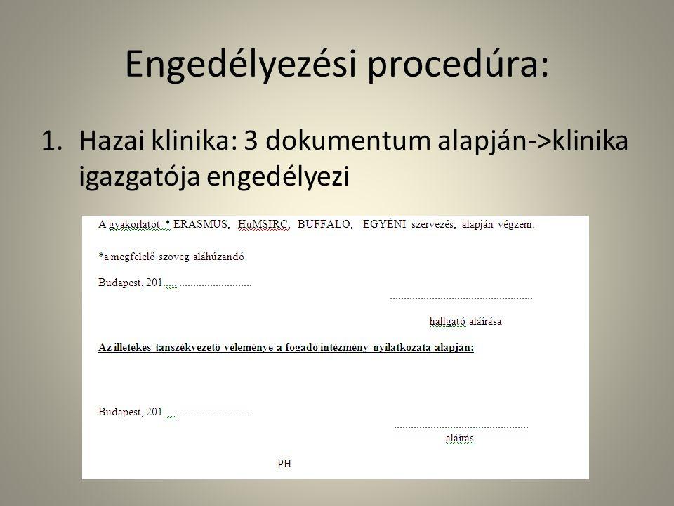 Engedélyezési procedúra: