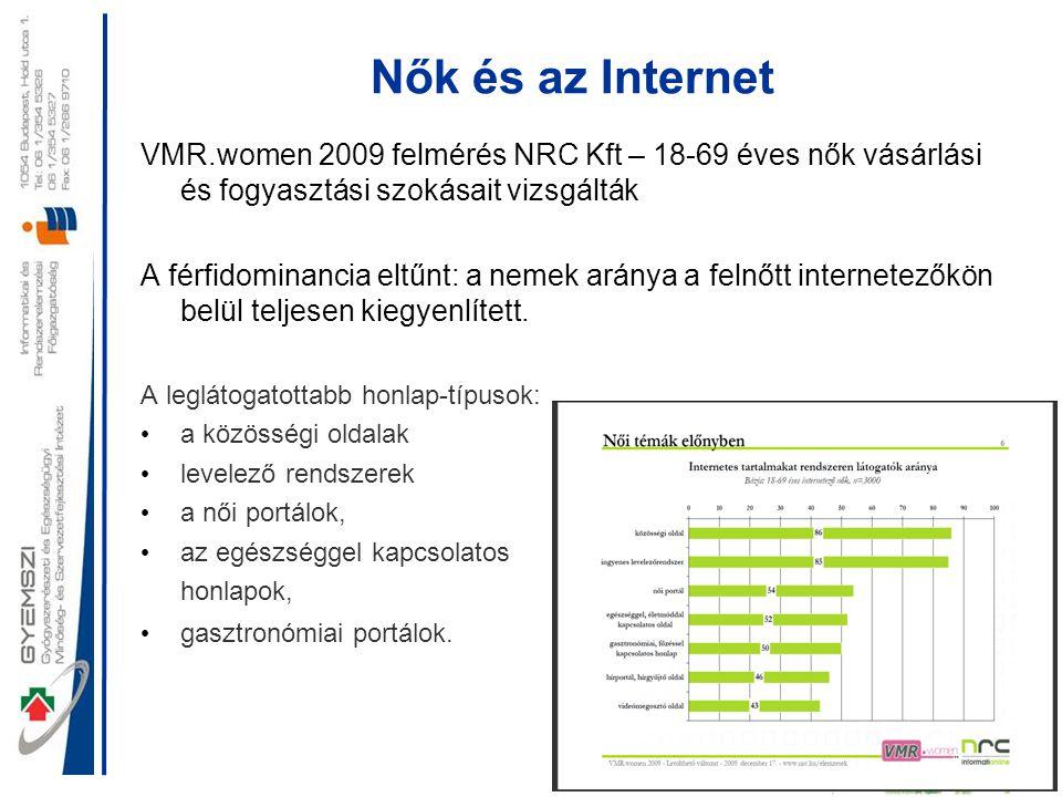 Nők és az Internet VMR.women 2009 felmérés NRC Kft – 18-69 éves nők vásárlási és fogyasztási szokásait vizsgálták.