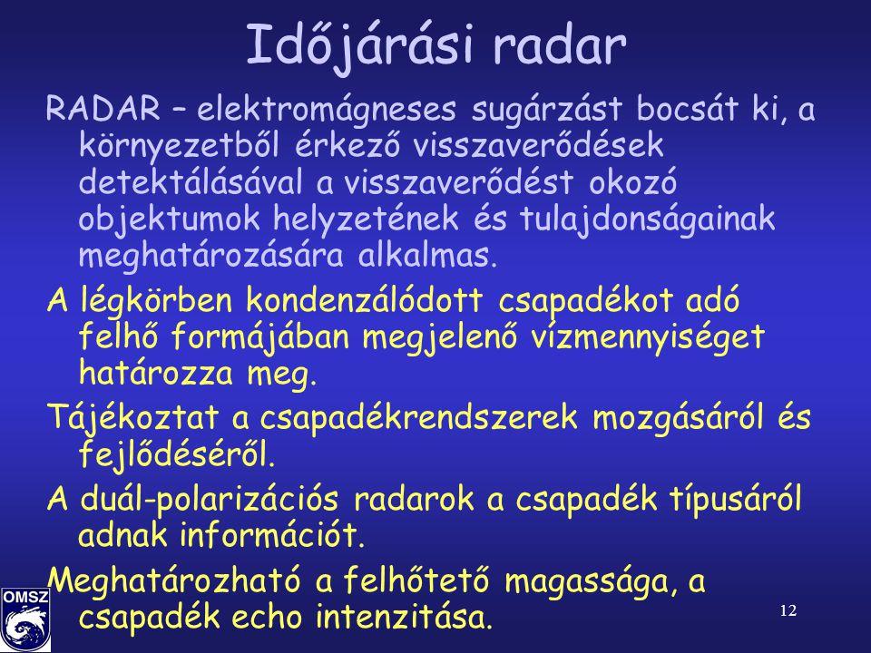 Időjárási radar