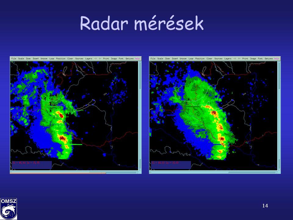 Radar mérések