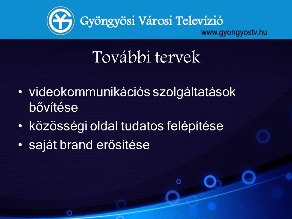 További tervek videokommunikációs szolgáltatások bővítése