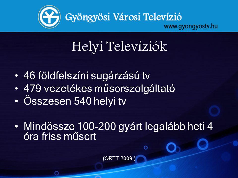Helyi Televíziók 46 földfelszíni sugárzású tv