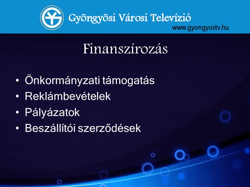 Finanszírozás Önkormányzati támogatás Reklámbevételek Pályázatok