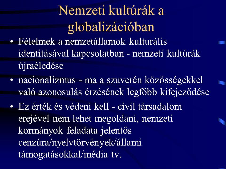 Nemzeti kultúrák a globalizációban