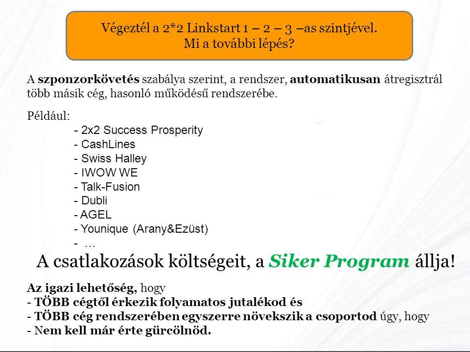 A csatlakozások költségeit, a Siker Program állja!