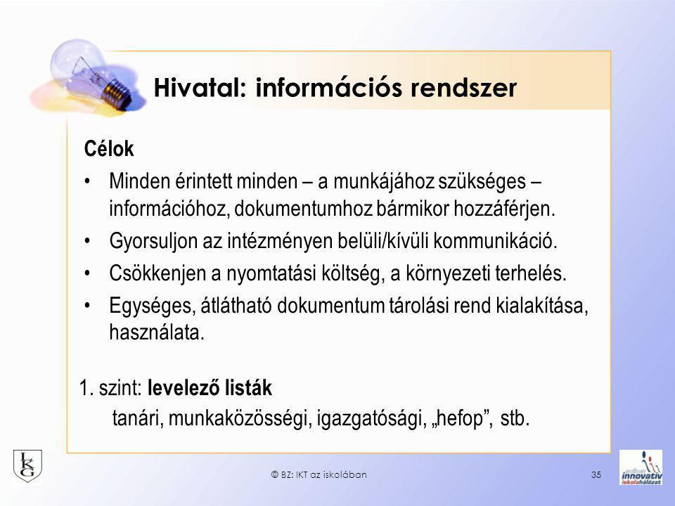 Hivatal: információs rendszer