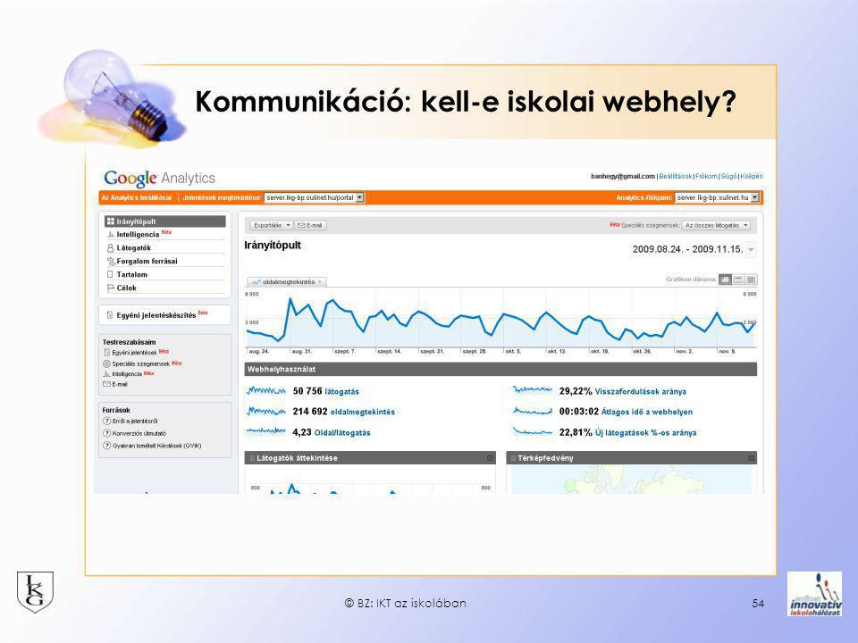 Kommunikáció: kell-e iskolai webhely