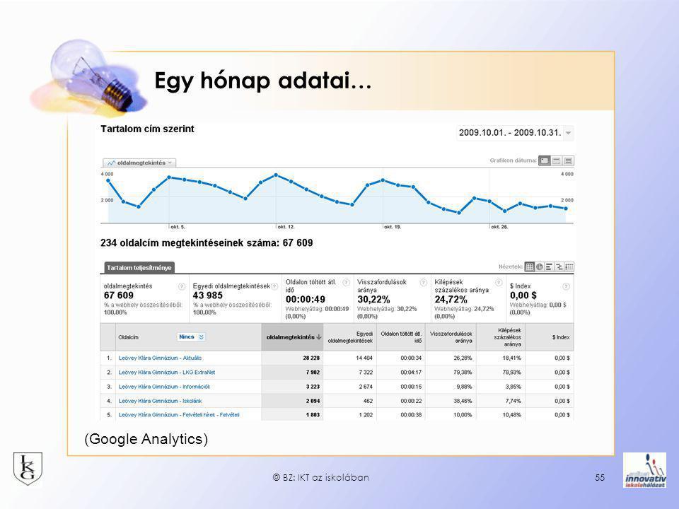 Egy hónap adatai… (Google Analytics) © BZ: IKT az iskolában