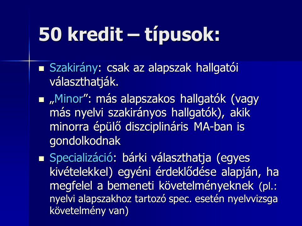 50 kredit – típusok: Szakirány: csak az alapszak hallgatói választhatják.