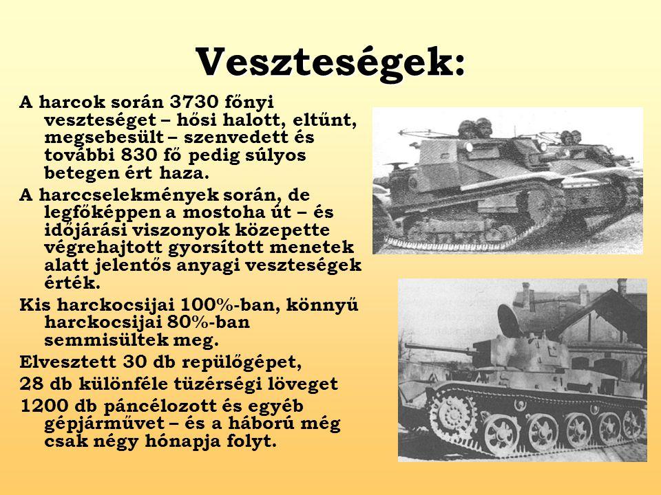 Veszteségek: A harcok során 3730 főnyi veszteséget – hősi halott, eltűnt, megsebesült – szenvedett és további 830 fő pedig súlyos betegen ért haza.
