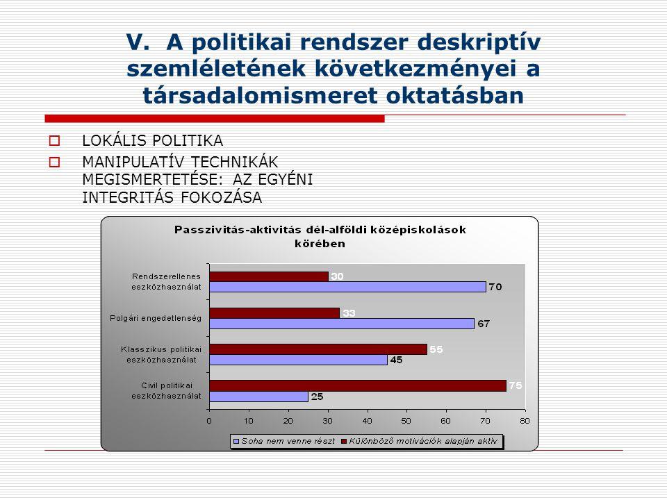 V. A politikai rendszer deskriptív szemléletének következményei a társadalomismeret oktatásban